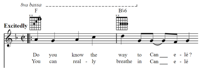do-you-know-the-way-to-san-jose-sheet-music